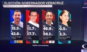 Tendencias perfilan como virtual ganador a Andrés Manuel López Obrador