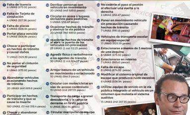 PRETENDE EL AYUNTAMIENTO INCREMENTAR 27 MULTAS DE TRÁNSITO